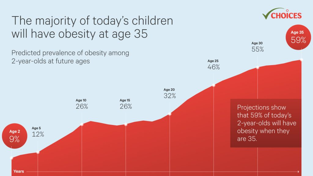 obesity_prediction_v3